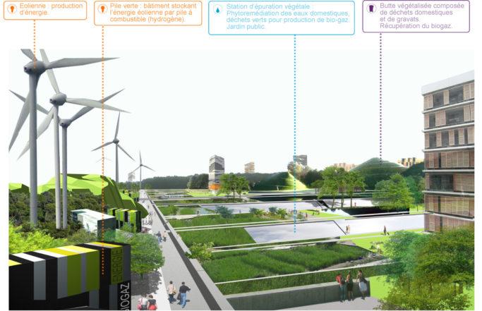 Inventer la ville écologique
